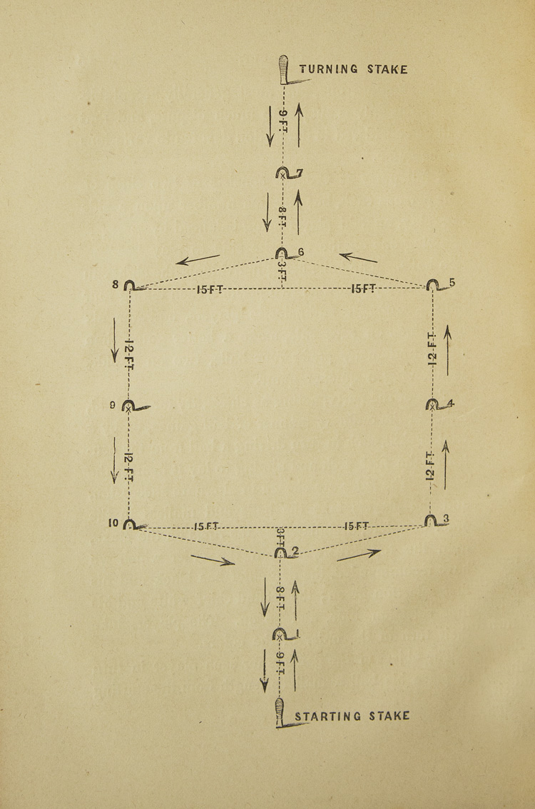 The game of croquet its appointment and laws with descriptive the game of croquet its appointment and laws with descriptive illustrations by r pooptronica Image collections