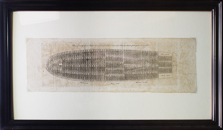 Plan of an African Ship's Lower Deck, with Negroes in the Proportion of Not Quite One to a Ton. Slavery.