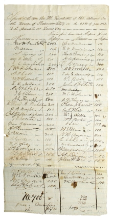 Autograph Manuscript Subscription for copies of a speech made by Rep. George H. Pendleton Before...