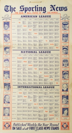 Broadside: The Sporting News . The Baseball Paper of the World---Schedule of the American, National and International Leagues for 1939. Baseball.