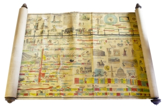 Chronological Chart of Ancient, Modern and Biblical History. Synchronized by Sebastian C. Adams....