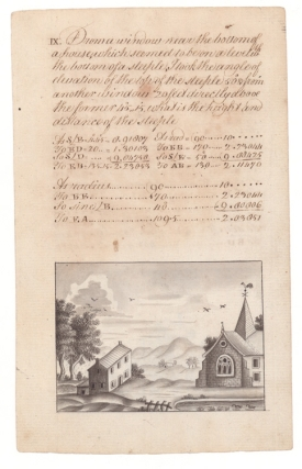 """From a Window near the bottom of a house… with """"What is the perpendicular height of a cloud…"""